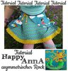 Tutorial Happy AnnA